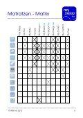 Katalog Download - Wahl Schreinerei - Seite 5