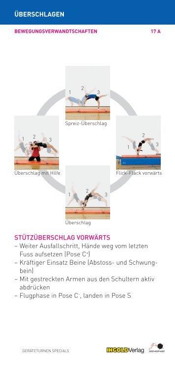 STüTZüBeRScHLAg VoRWäRTS – Weiter ... - getugossau.ch