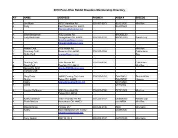2010 Penn-Ohio Rabbit Breeders Membership Directory