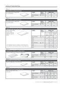 Installation Manual - James Hardie - Page 5