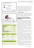 Verdacht Hypothyreose - Alomed - Seite 3
