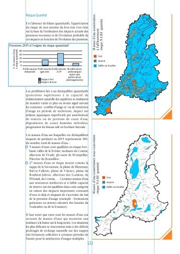 Masses d'eau souterraines à l'affleurement risque NABE quantité ...