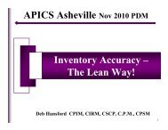 Inventory Accuracy – The Lean Way! APICS Asheville Nov 2010 PDM