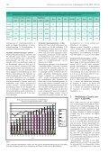 ornithologischer jahresbericht 2007 - Page 2