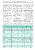 ornithologischer jahresbericht 2007 - Page 7