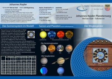 Johannes-Kepler-Planetenweg - Kepler-Portal
