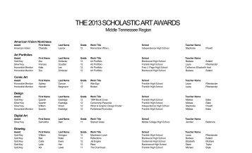 THE 2013 SCHOLASTIC ART AWARDS