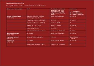 Komponist. Lebensdaten Titel die Angaben zur ... - Trialogue Musical