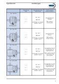 Drehzahl-Überlagerungsgetriebe Phase shifter gearboxes - Seite 5