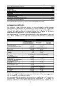 iVm §§ 319 ff. SolvV - VR-Bank Langenau-Ulmer Alb eG - Page 5