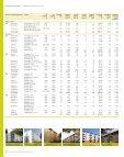 Fastighetsinnehav söderort - Stockholmshem - Page 3