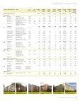 Fastighetsinnehav söderort - Stockholmshem - Page 6
