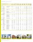 Fastighetsinnehav söderort - Stockholmshem - Page 7