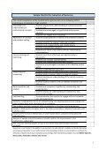 Checklist for Literacy & Numeracy - PDST - Page 2