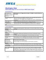Exempel profiler för dejtingsajter