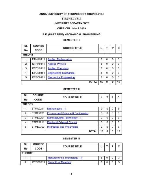 Chennai Anna University Tirunelveli