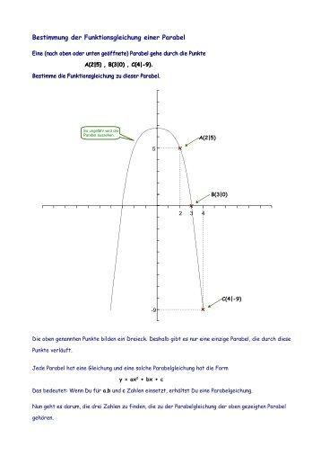 Bestimmung der Funktionsgleichung einer Parabel - Mathematik ...