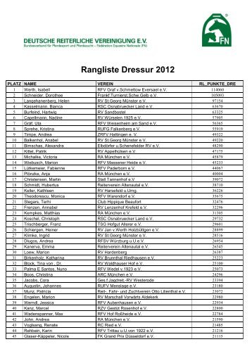 Rangliste Dressur 2012 - PSI