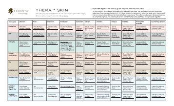 thera • skin - Escents Aromatherapy