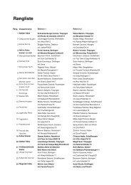 Rangliste korrigiert - Reitkalender
