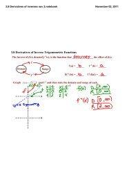 3.8 Derivatives of inverses nov 2.notebook
