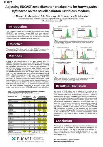 EUCAST posters at ECCMID 2012