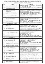 District Programme Manager.pdf