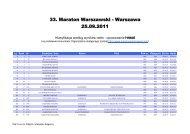 33. Maraton Warszawski - Warszawa 25.09.2011 - i-run.pl