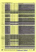Gelbe Liste 11.06.08 - Seite 4