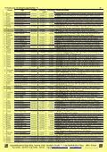 Gelbe Liste 11.06.08 - Seite 5