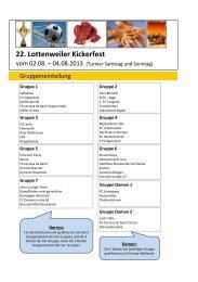 Turnierplan - TSG Ailingen - Fußball