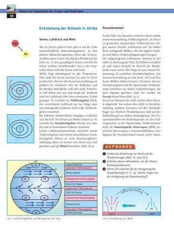 Entstehung der Klimate in Afrika