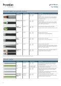 Přehled výrobků - Nordiva - Page 4