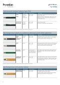 Přehled výrobků - Nordiva - Page 6