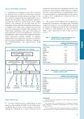 Psychotropic Substances, Statistics for 2011, Assessments of ... - INCB - Page 6