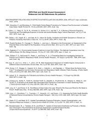 WP4 Reference List All References Air pollution - VGGM