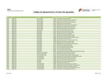 Códigos de Agrupamentos e Escolas não agrupadas - DGAE