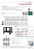 Pizza-Ofen Gas (pdf-Datei) - Novarredo - Page 3