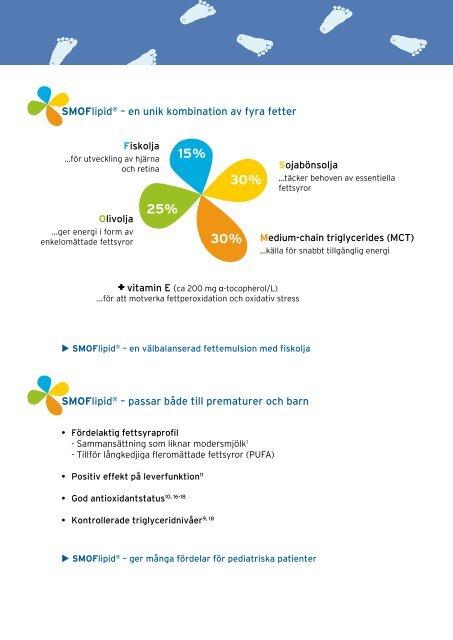 SMoFlipid® - Fresenius Kabi