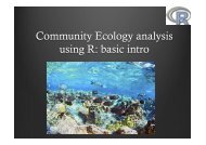Community Ecology analysis using R: basic intro