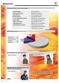 Jahresbericht 2012 - Freiwillige Feuerwehr Polsing - Seite 6