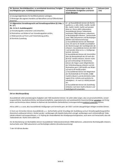 Ausbildungsplan Verwaltungsfachangestellte