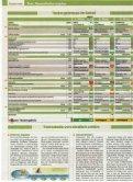 Test - Gesundheitsratgeber - Informierung.de - Seite 5