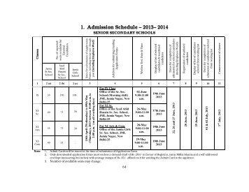 1. Admission Schedule – 2013– 2014 - Jamia Millia Islamia