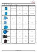 Magnetventile, 2/2-Wege, servogesteuert Typ EV220B 15–50 - Seite 7