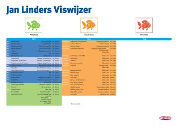Klik hier voor de Jan Linders VisWijzer.