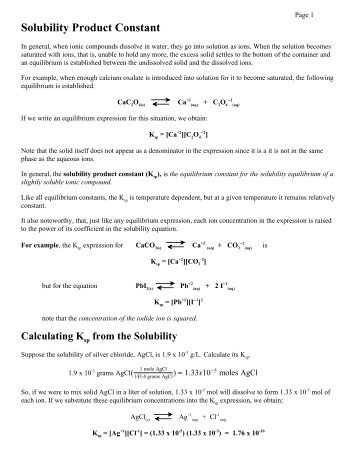 Ksp The Solubility Product Constant