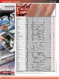 motorsport im überblick - raederreifen - Seite 6