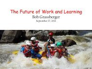 The Future of Work and Learning - San Juan College