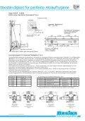 BASIKA Urinalrinnen aus Edelstahl - Seite 3